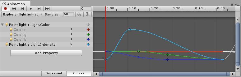 Un exemple de la fenêtre Animation utilisée pour animer les paramètres d'un composant