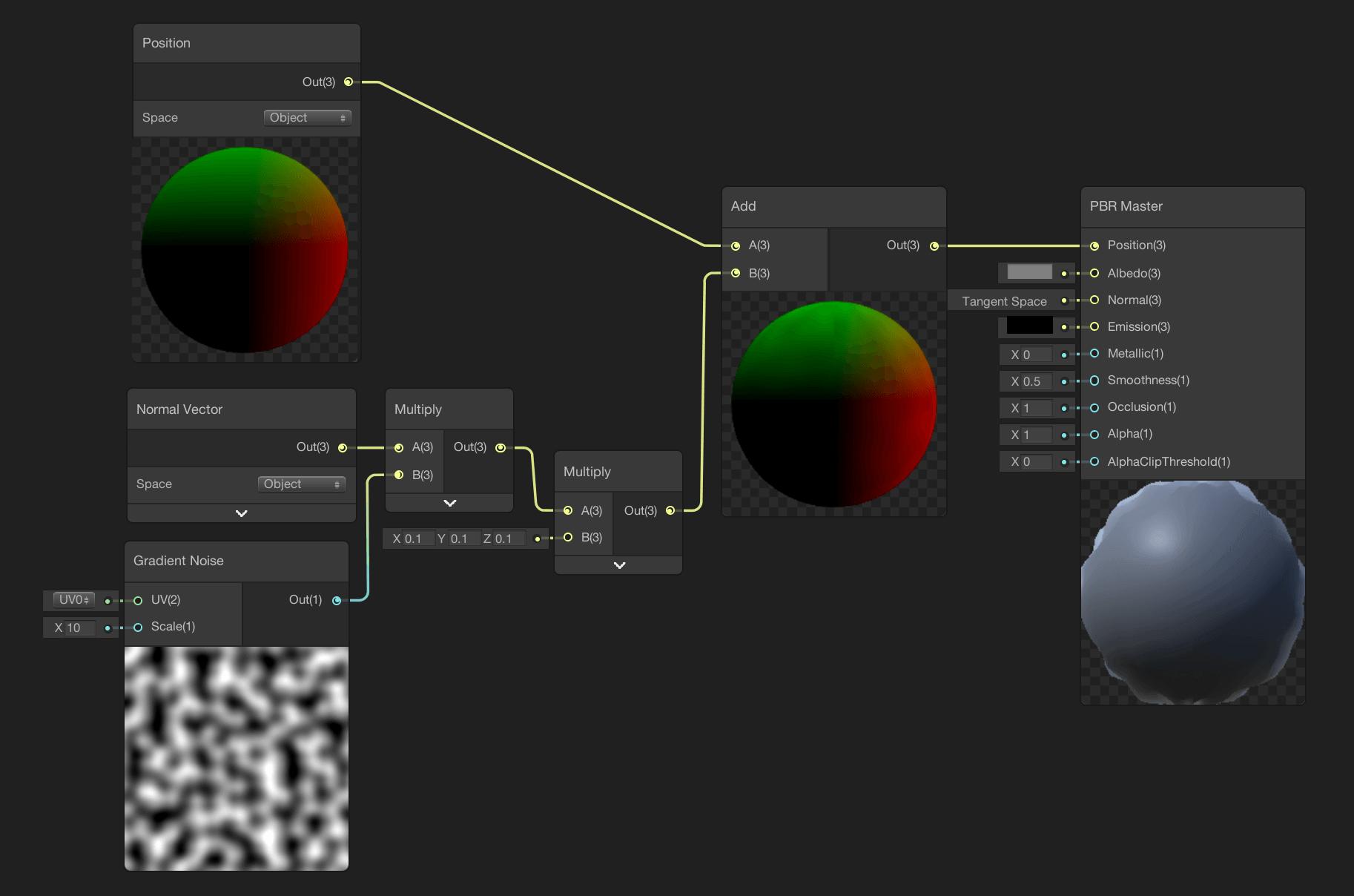 position des vertex dans le Shader Graph